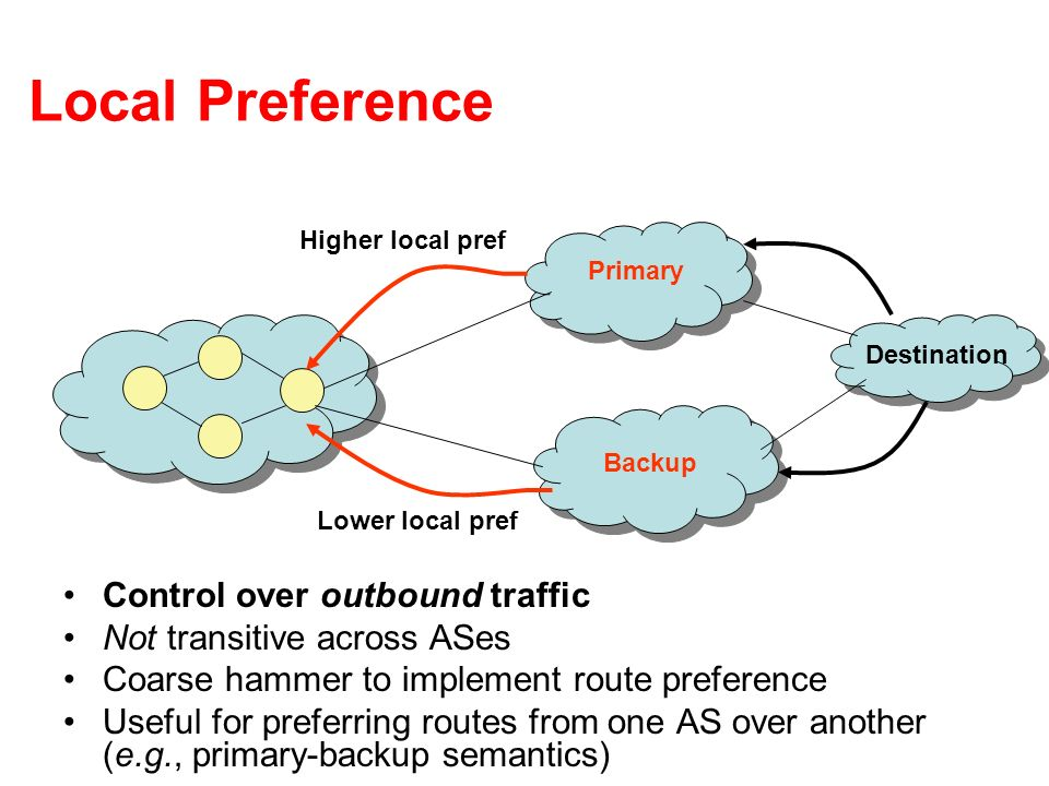 Local Preference Control over outbound traffic