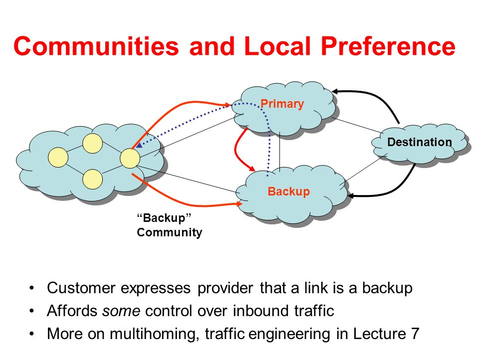 Communities and Local Preference