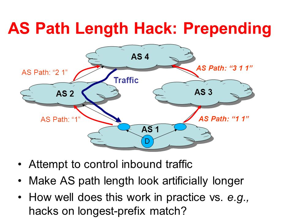 AS Path Length Hack: Prepending
