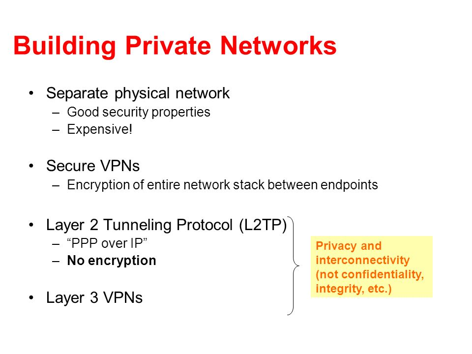 Building Private Networks