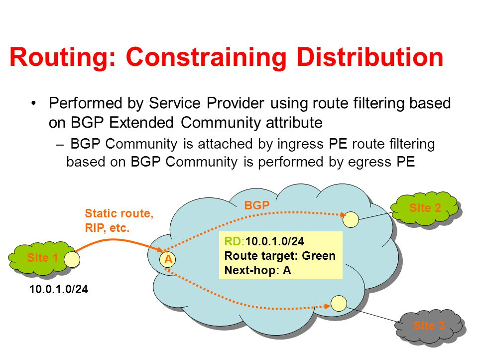 Routing: Constraining Distribution