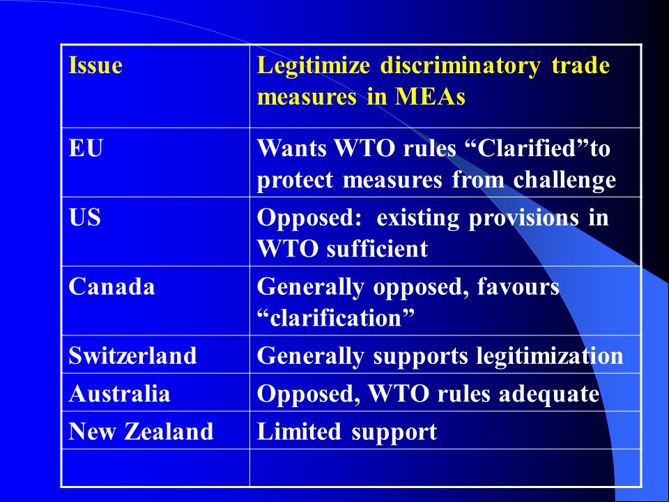 Issue Legitimize discriminatory trade measures in MEAs. EU. Wants WTO rules Clarified to protect measures from challenge.