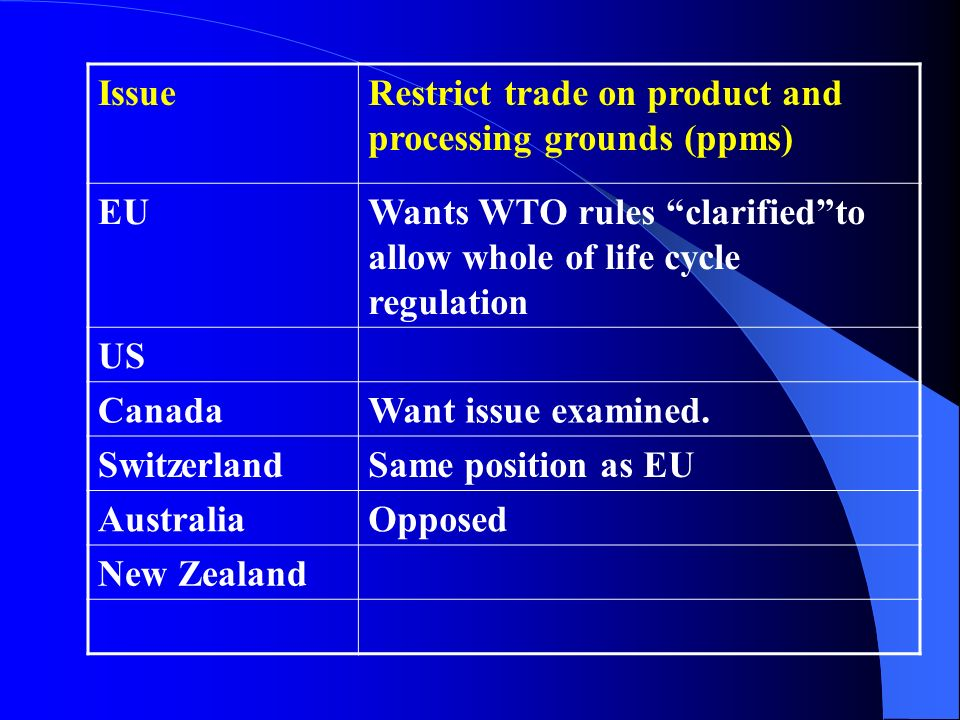 Issue Restrict trade on product and processing grounds (ppms) EU. Wants WTO rules clarified to allow whole of life cycle regulation.