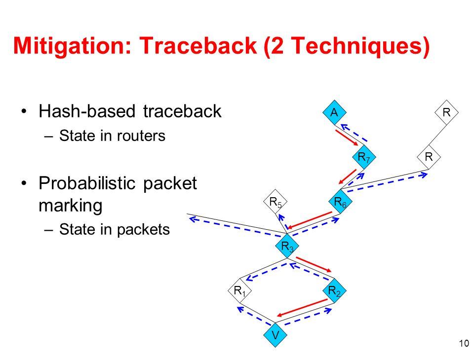 Mitigation: Traceback (2 Techniques)