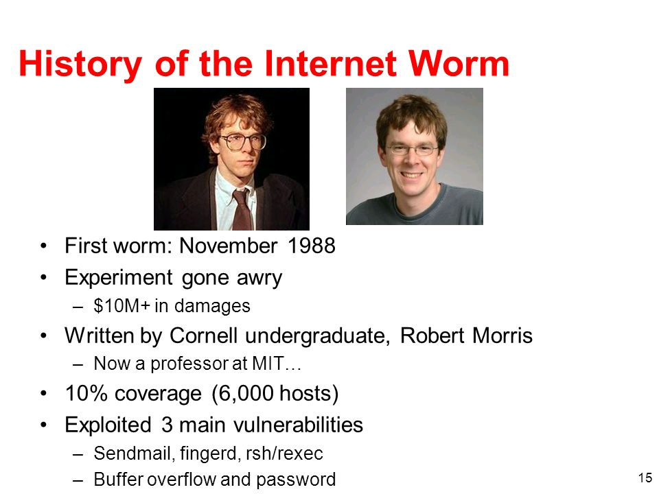 History of the Internet Worm