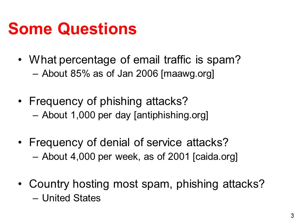Some Questions What percentage of email traffic is spam