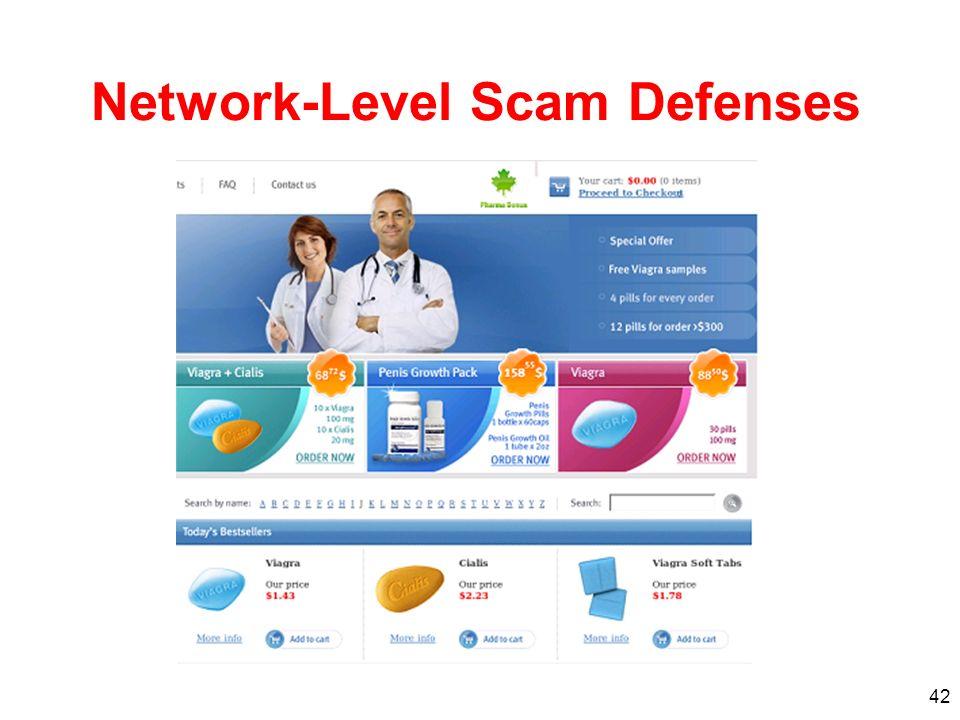 Network-Level Scam Defenses