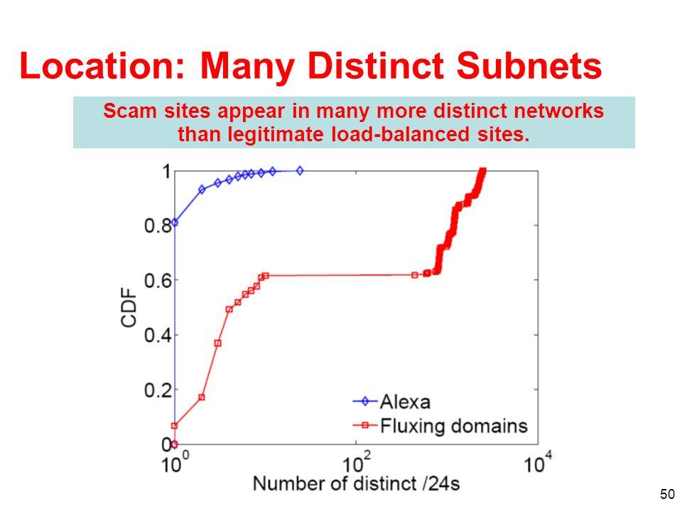 Location: Many Distinct Subnets