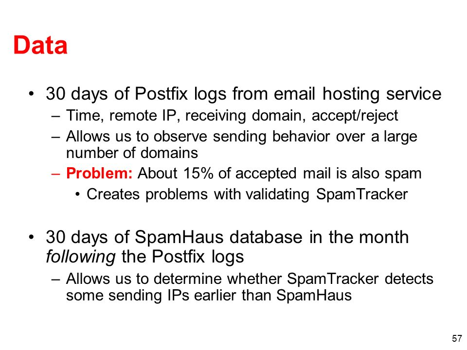 Data 30 days of Postfix logs from email hosting service
