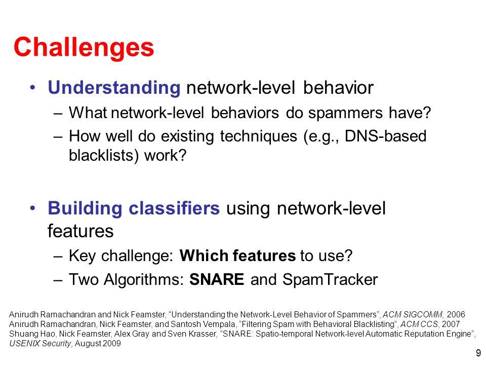 Challenges Understanding network-level behavior