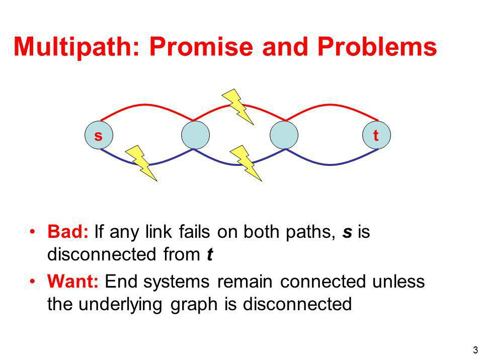 Multipath: Promise and Problems