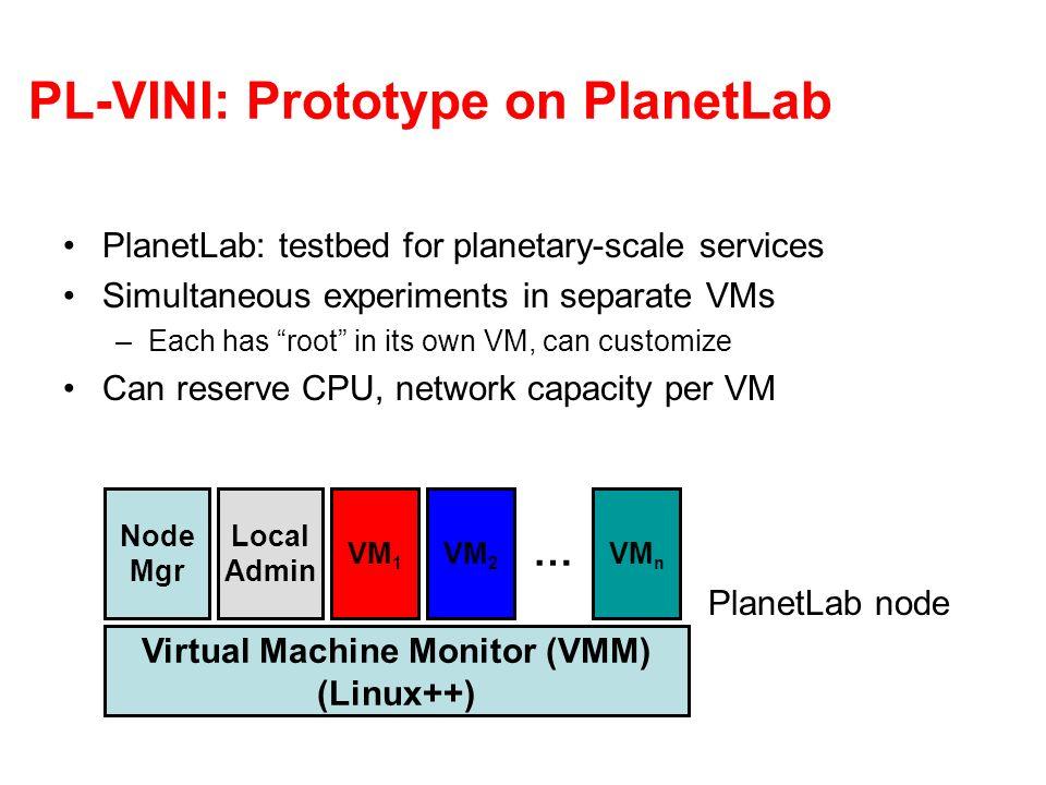PL-VINI: Prototype on PlanetLab