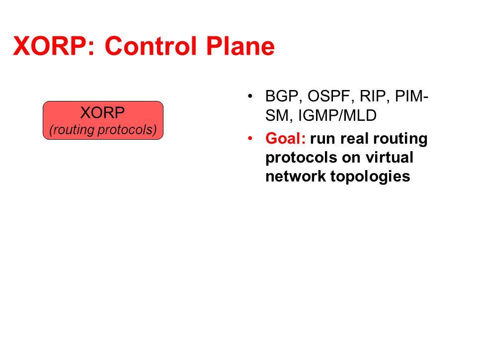 XORP: Control Plane BGP, OSPF, RIP, PIM-SM, IGMP/MLD XORP