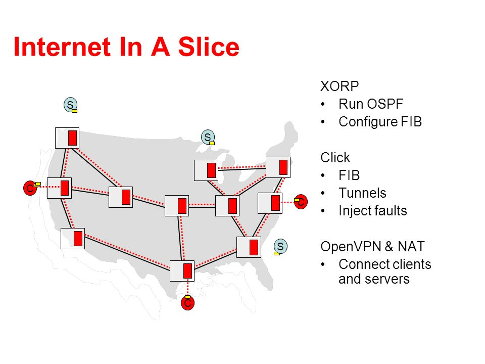 Internet In A Slice XORP Run OSPF Configure FIB Click FIB Tunnels