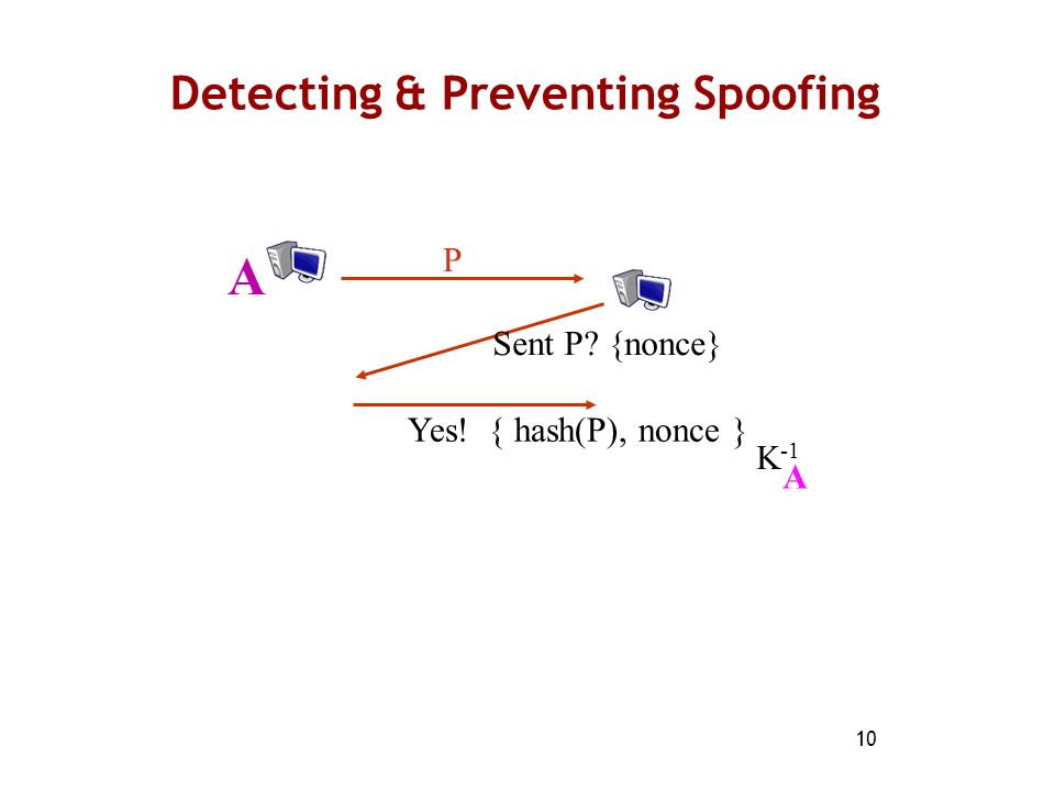 Detecting & Preventing Spoofing