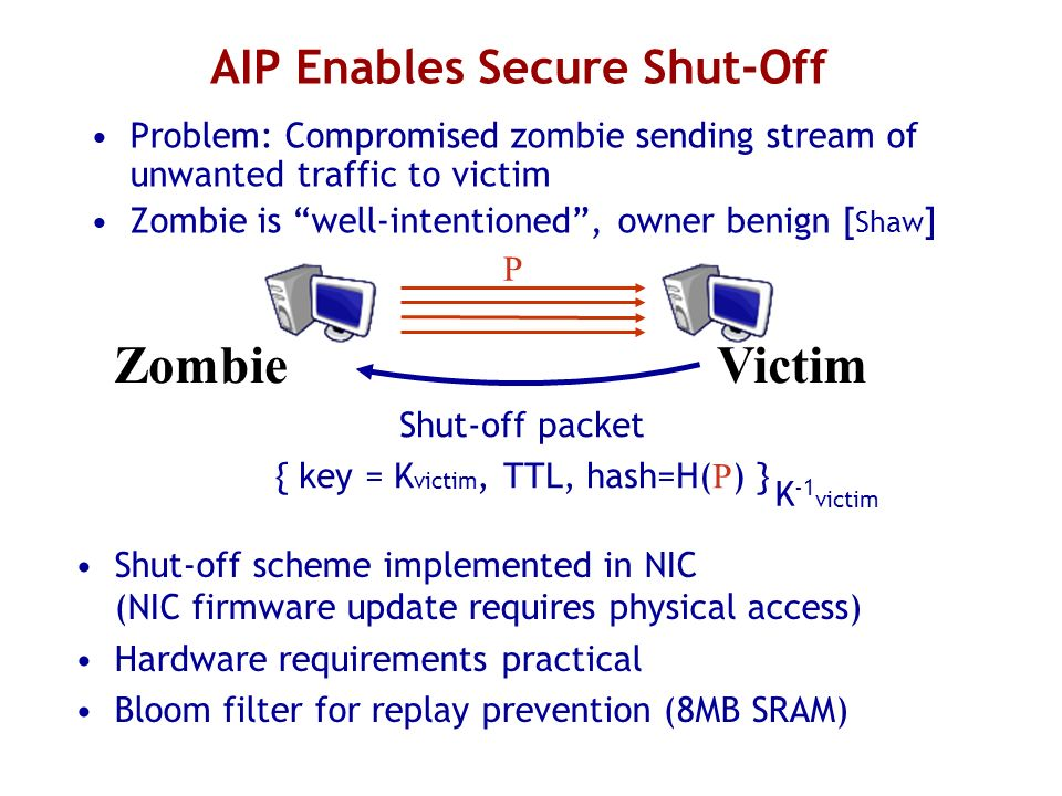 AIP Enables Secure Shut-Off