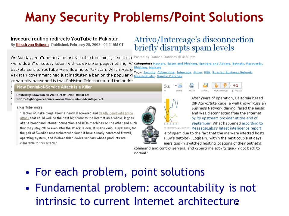 Many Security Problems/Point Solutions