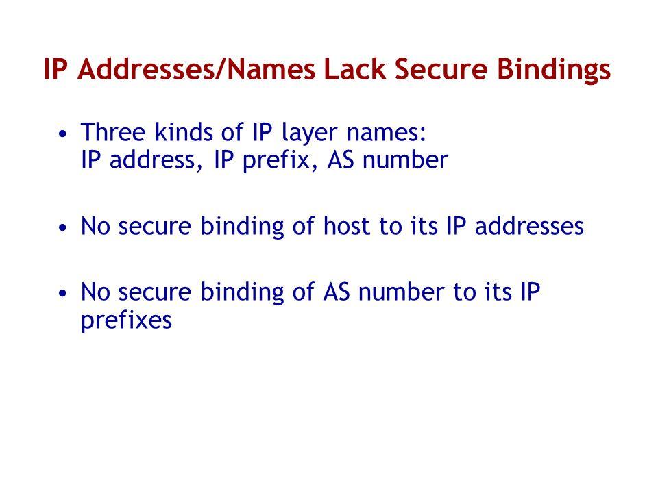 IP Addresses/Names Lack Secure Bindings