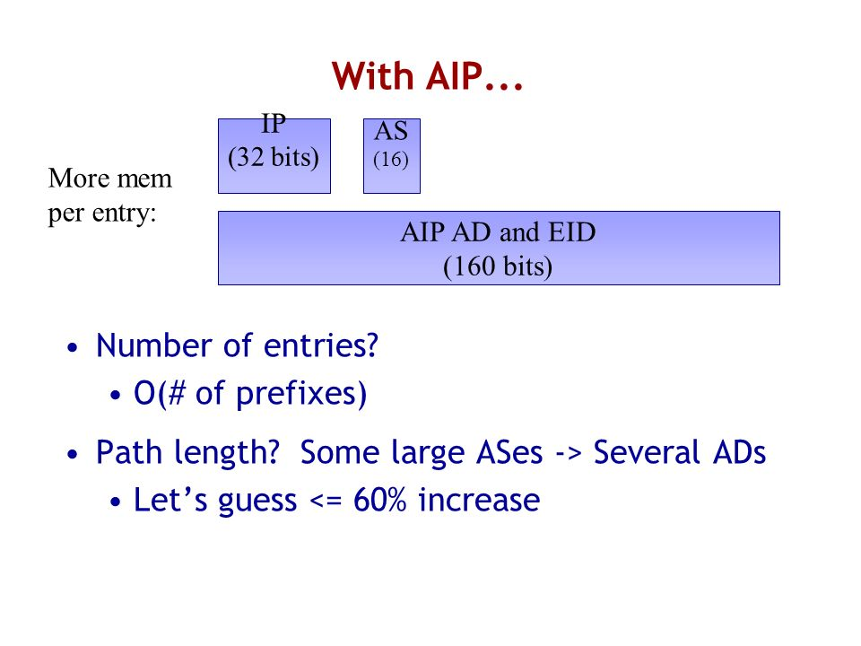 With AIP... Number of entries O(# of prefixes)
