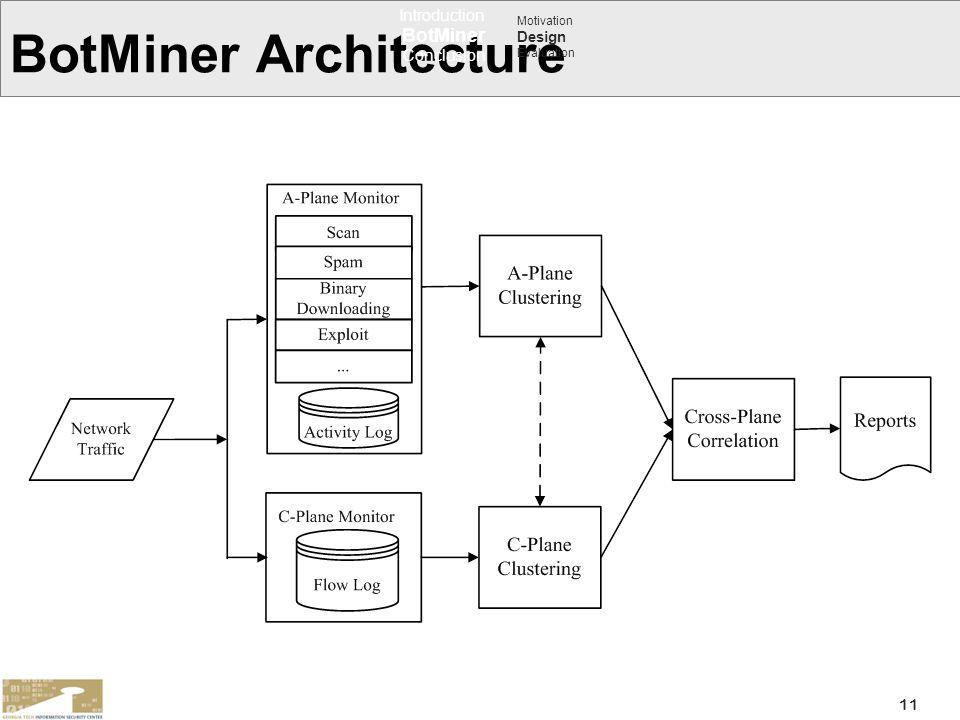 BotMiner Architecture