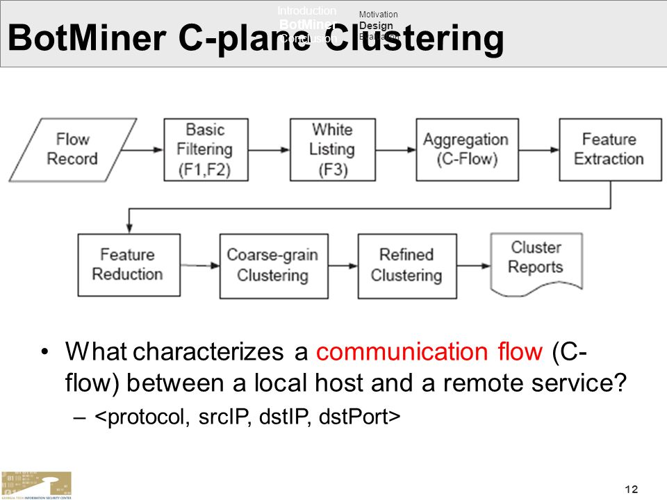 BotMiner C-plane Clustering