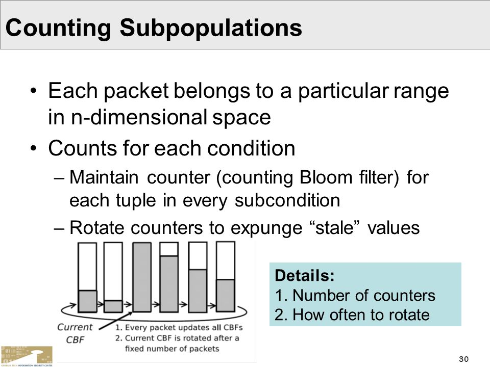 Counting Subpopulations