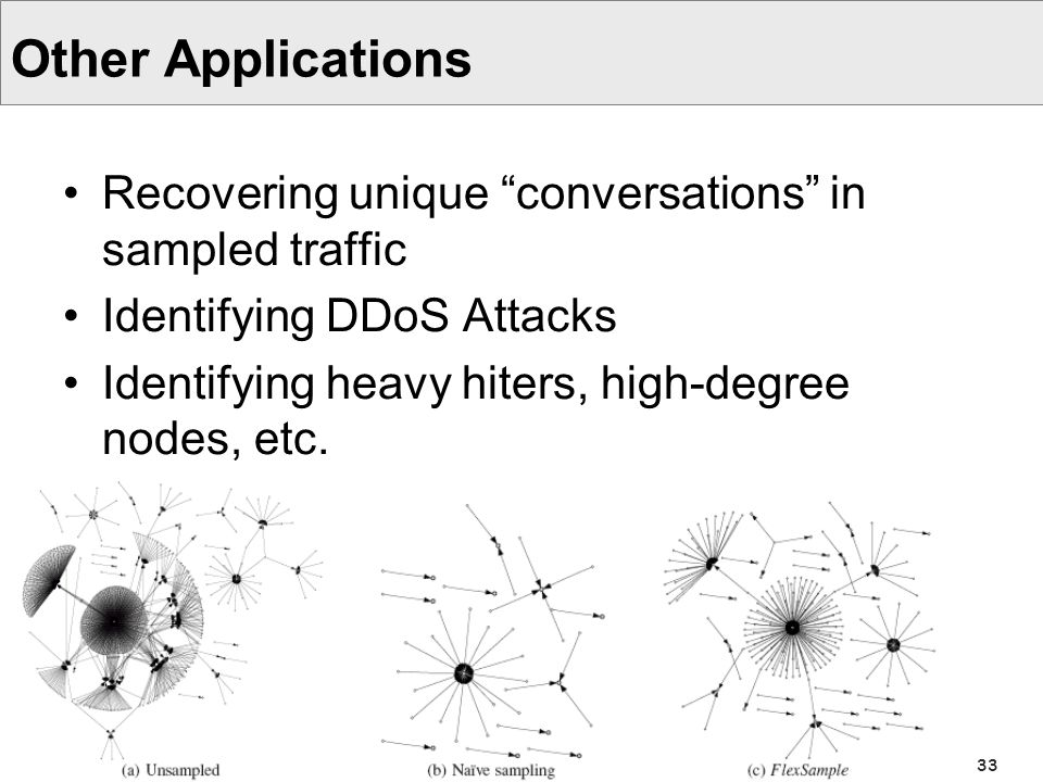 Other Applications Recovering unique conversations in sampled traffic. Identifying DDoS Attacks.