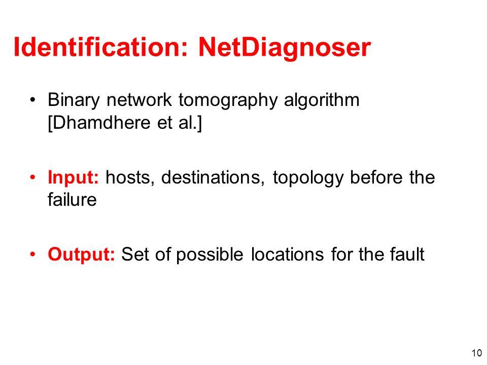 Identification: NetDiagnoser