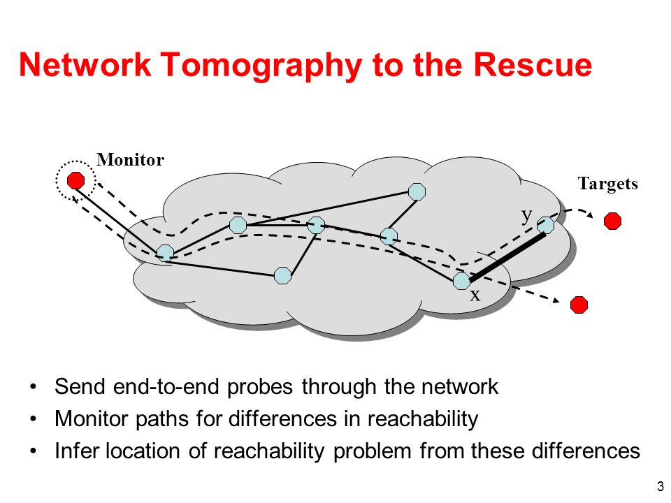 Network Tomography to the Rescue