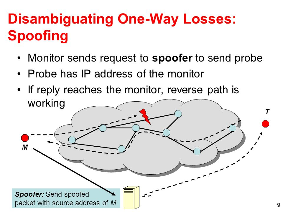Disambiguating One-Way Losses: Spoofing