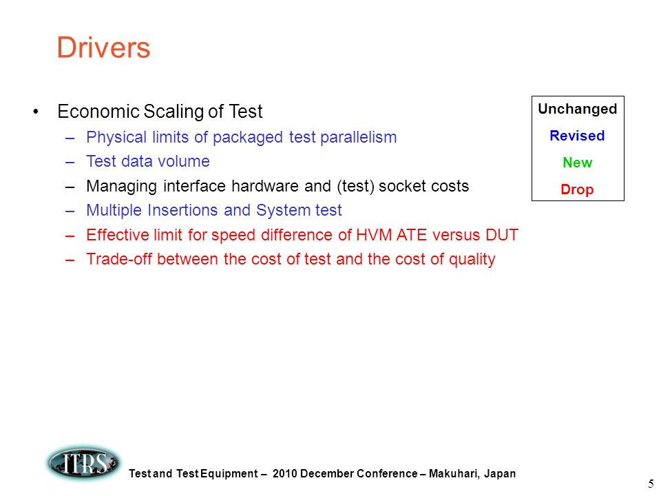 Drivers Economic Scaling of Test