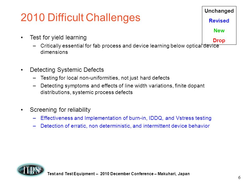 2010 Difficult Challenges Test for yield learning