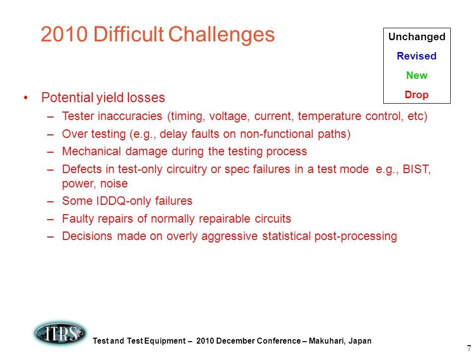 2010 Difficult Challenges Potential yield losses