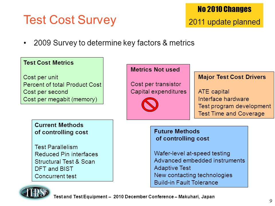 Test Cost Survey No 2010 Changes 2011 update planned