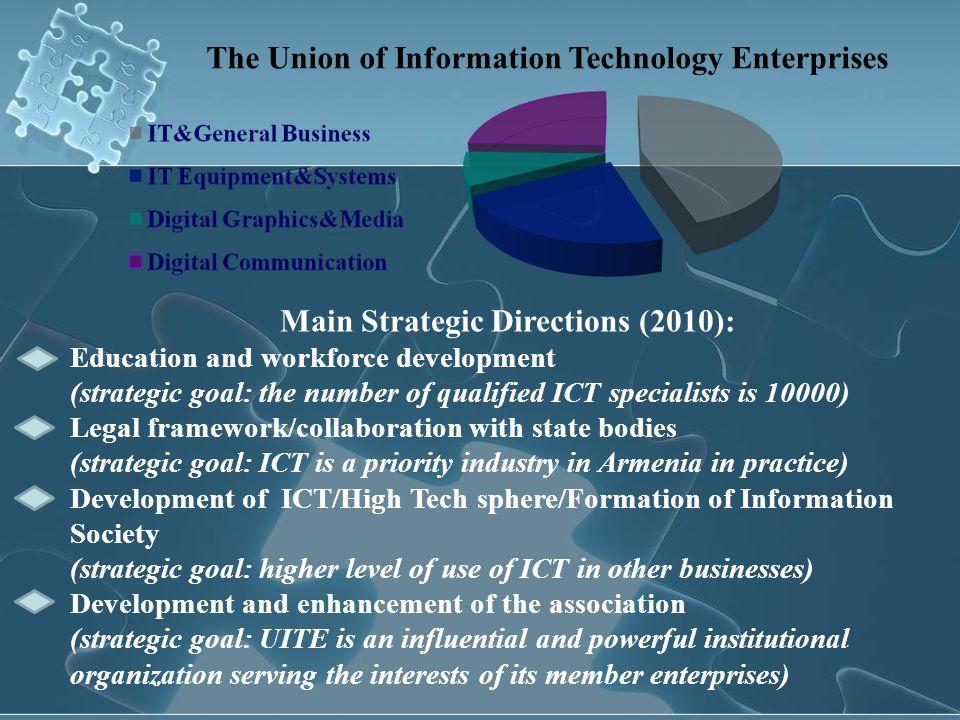 The Union of Information Technology Enterprises