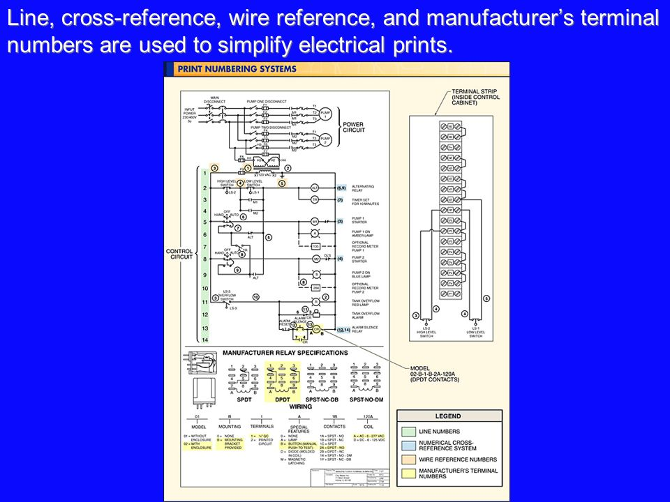 Relay terminal numbering standards chapter 5 control logic basic rules of line diagrams simplifying asfbconference2016 Gallery