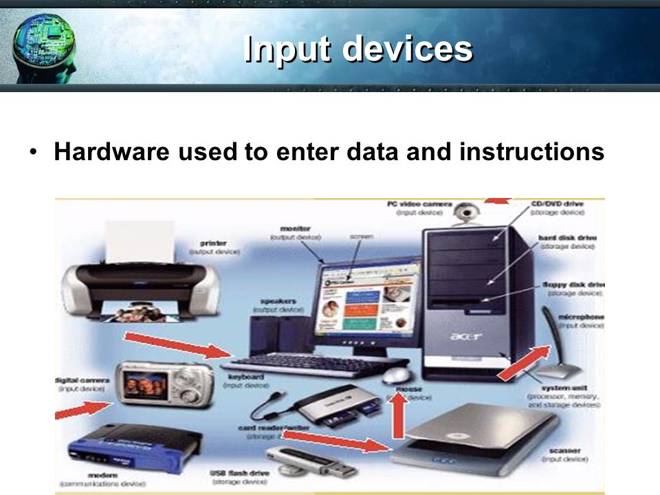 Input devices Hardware used to enter data and instructions