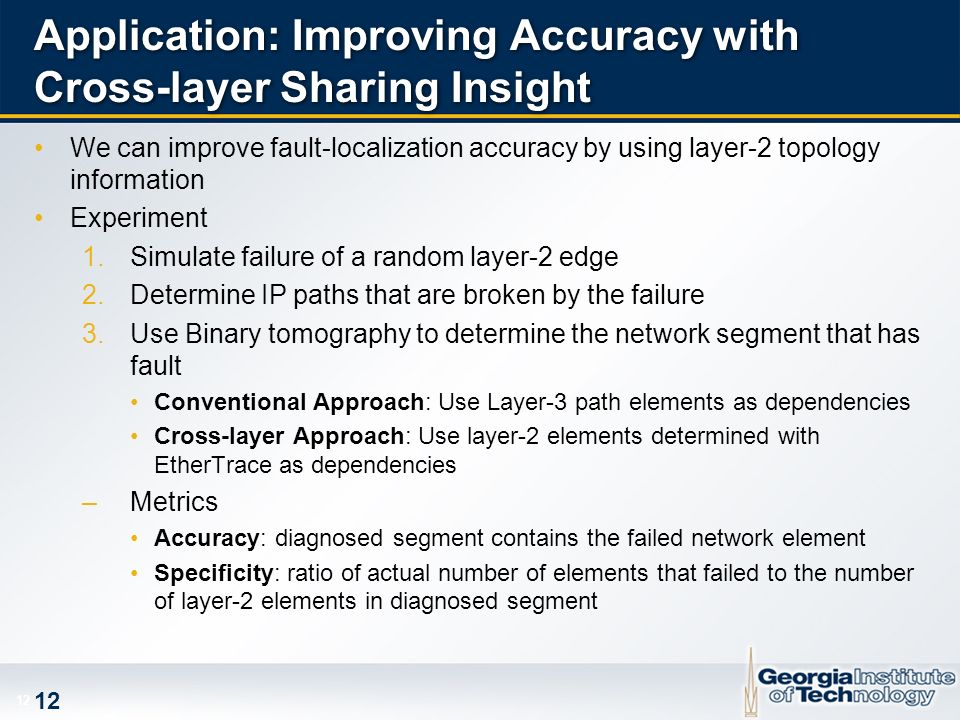 Application: Improving Accuracy with Cross-layer Sharing Insight