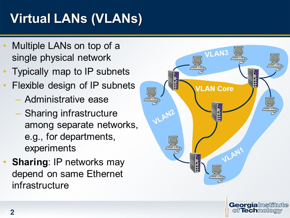 Virtual LANs (VLANs) Multiple LANs on top of a single physical network