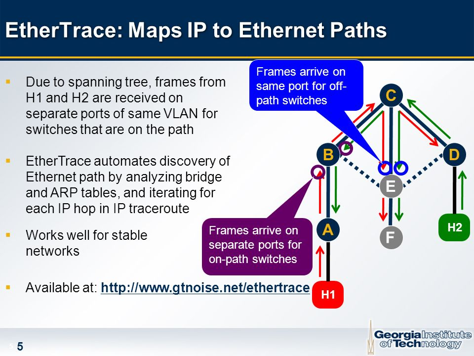 EtherTrace: Maps IP to Ethernet Paths