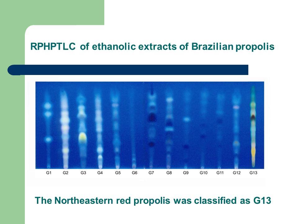RPHPTLC of ethanolic extracts of Brazilian propolis