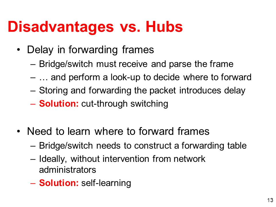 Disadvantages vs. Hubs Delay in forwarding frames