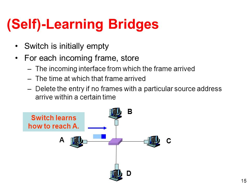(Self)-Learning Bridges