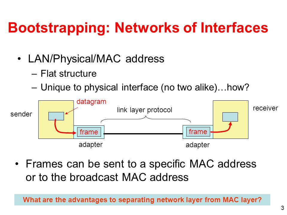 Bootstrapping: Networks of Interfaces