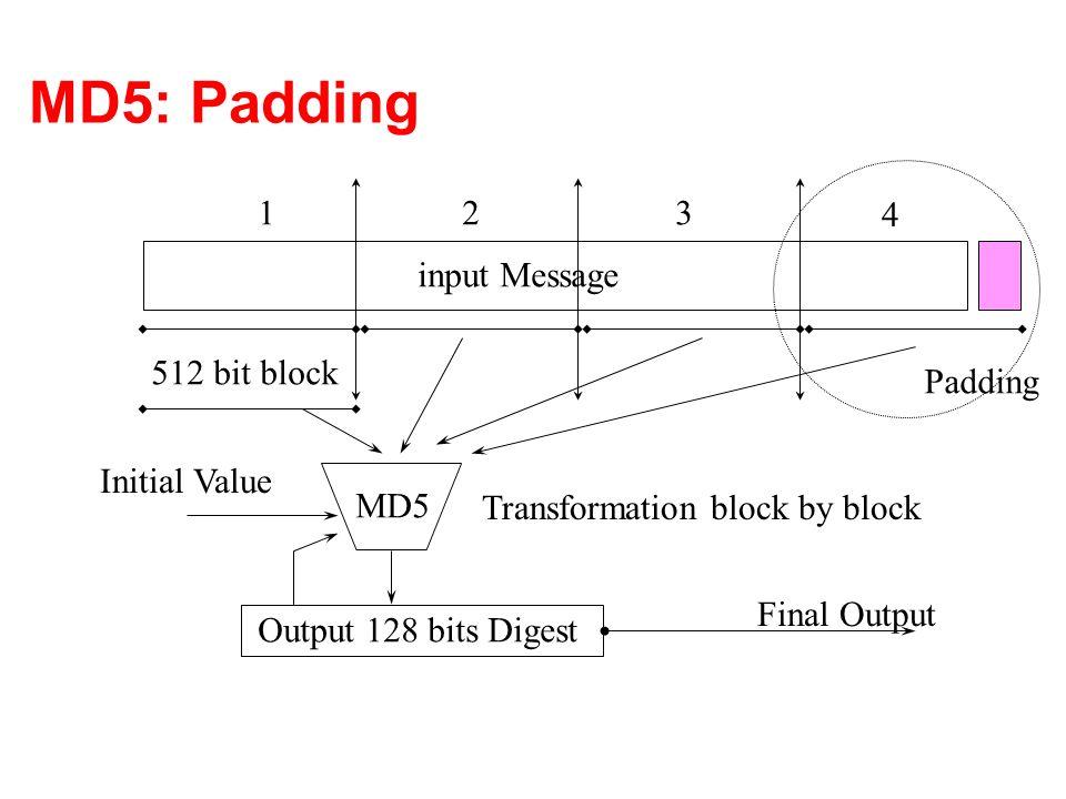 MD5: Padding 1 2 3 4 input Message 512 bit block Padding Initial Value