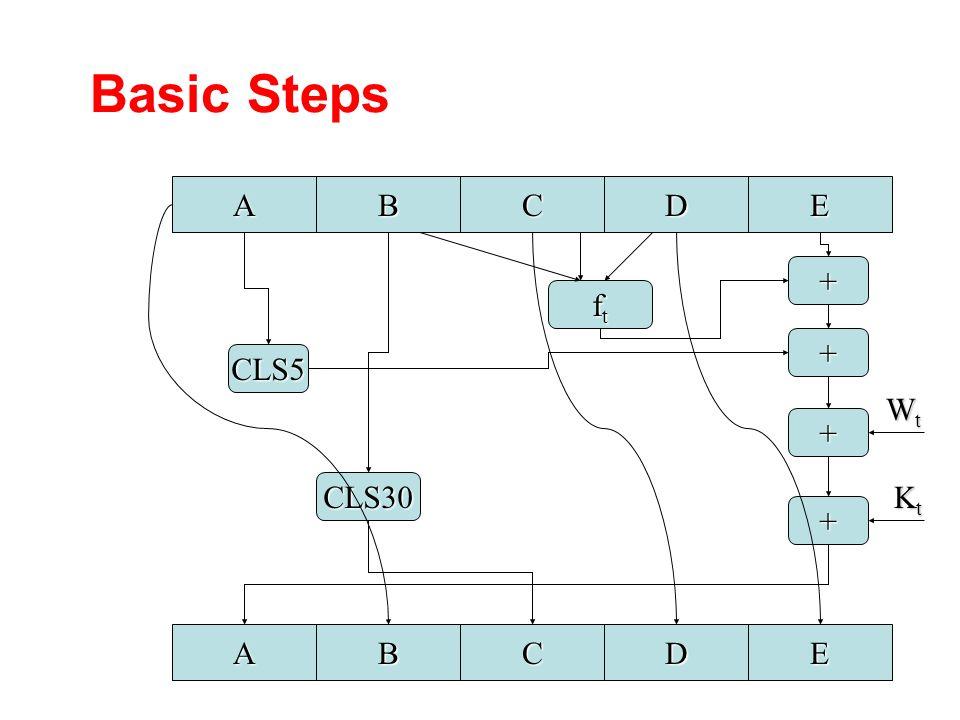 Basic Steps A E B C D + ft + CLS5 Wt + CLS30 Kt + A E B C D