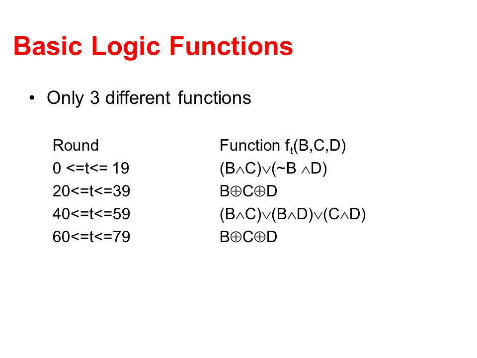 Basic Logic Functions Only 3 different functions