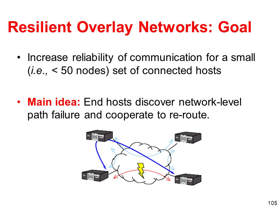 Resilient Overlay Networks: Goal