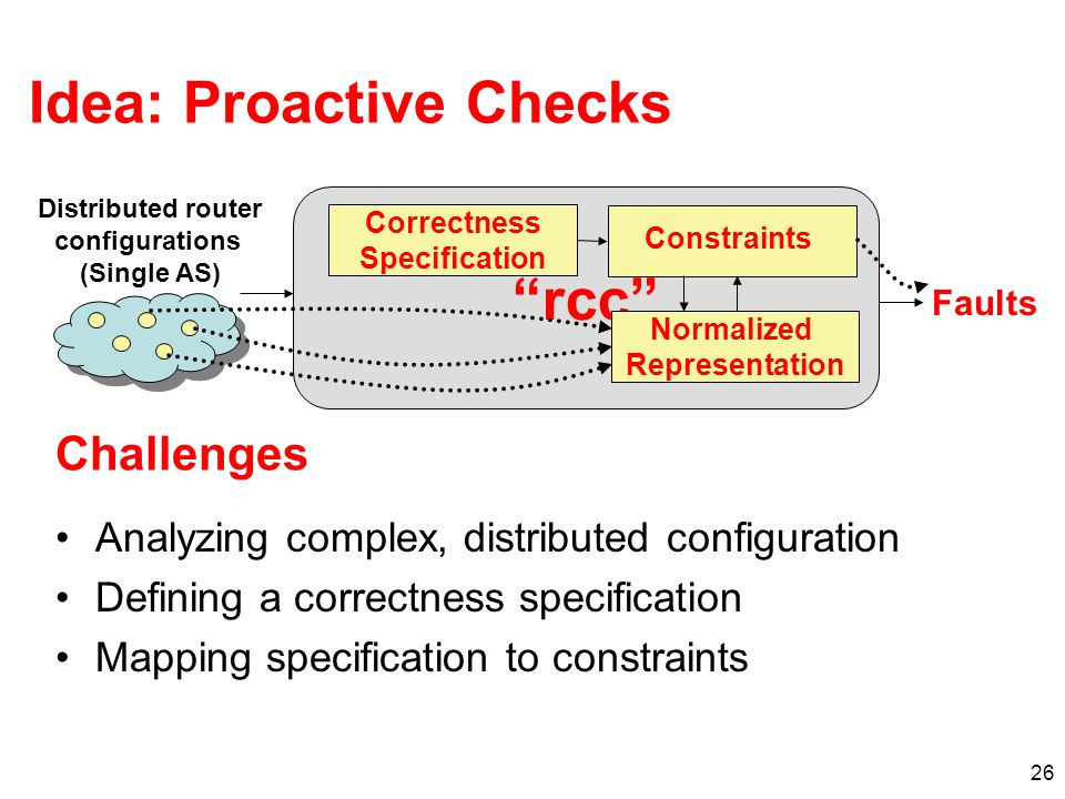 Idea: Proactive Checks
