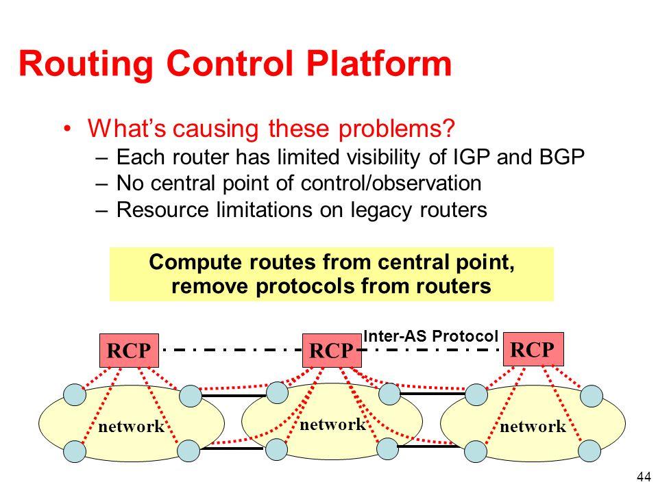 Routing Control Platform